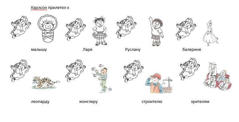 Дифференциация звуков л-р картинки